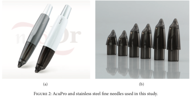 AcuPro for facial acupuncture and cosmetic acupuncture